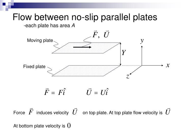 Flow between no-slip parallel plates