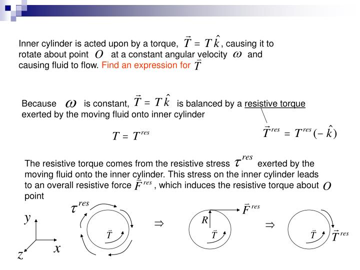 Inner cylinder is acted upon by a torque,                 , causing it to rotate about point         at a constant angular velocity        and