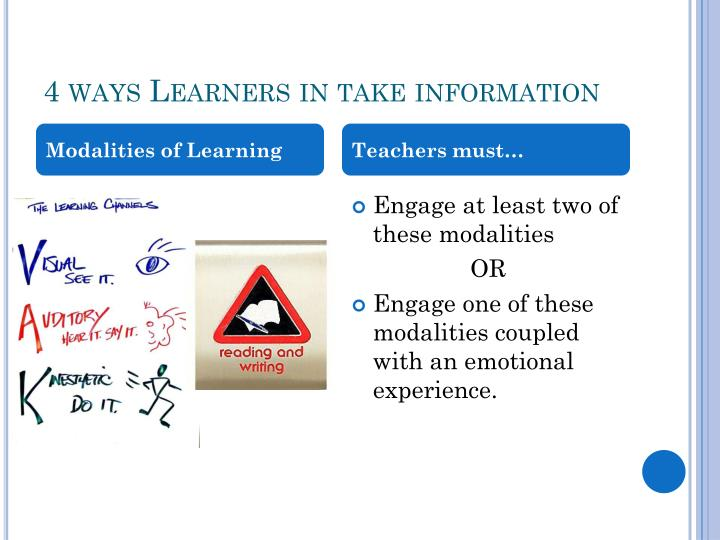 4 ways Learners in take information