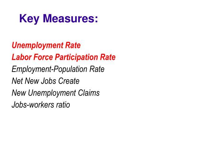 Key Measures: