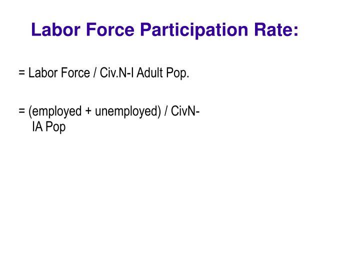Labor Force Participation Rate: