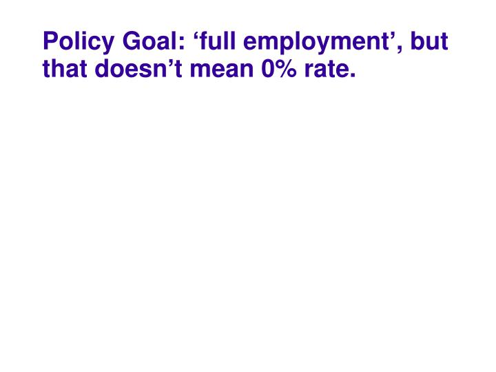 Policy Goal: 'full employment', but that doesn't mean 0% rate.