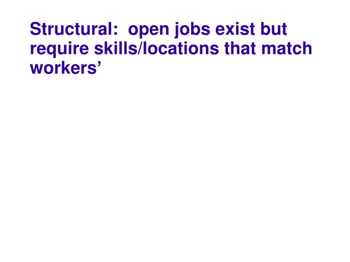 Structural:  open jobs exist but require skills/locations that match workers'