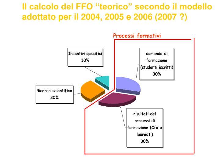"""Il calcolo del FFO """"teorico"""" secondo il modello adottato per il 2004, 2005 e 2006 (2007 ?)"""