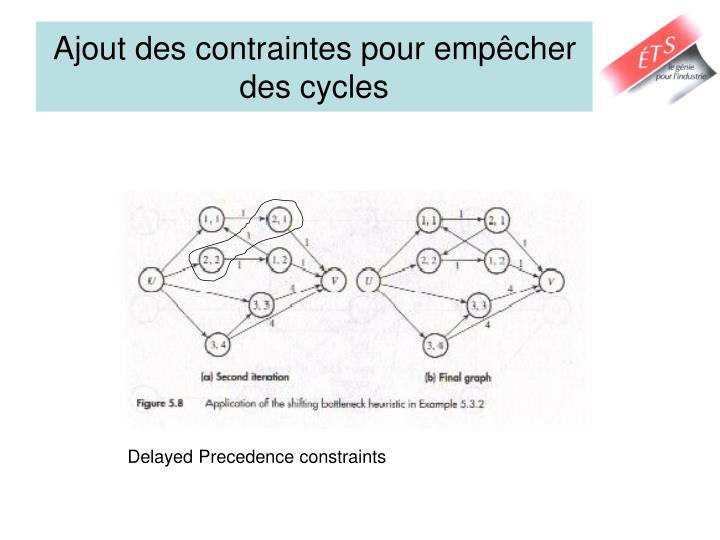 Ajout des contraintes pour empêcher des cycles