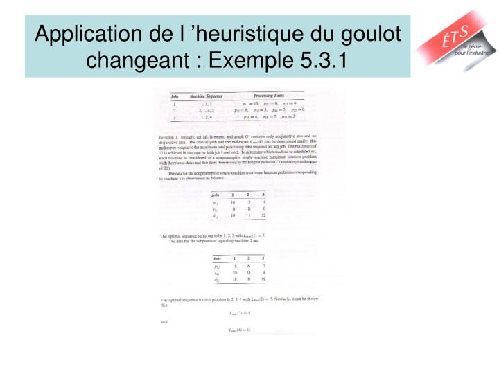 Application de l 'heuristique du goulot changeant : Exemple 5.3.1
