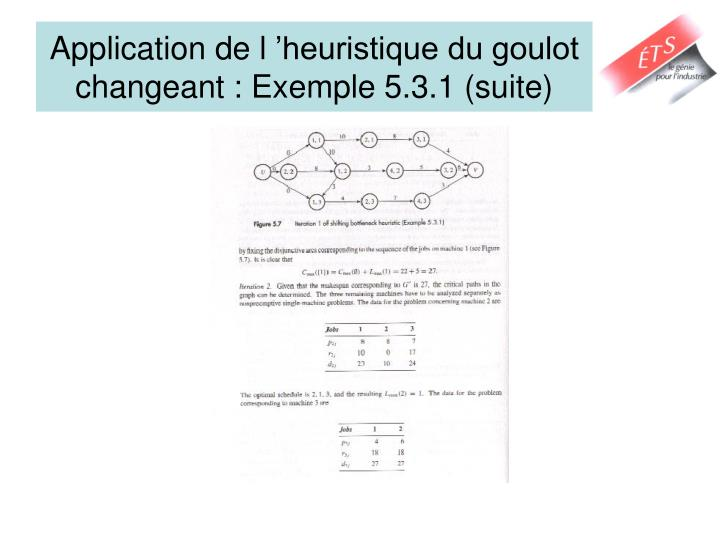 Application de l 'heuristique du goulot changeant : Exemple 5.3.1 (suite)