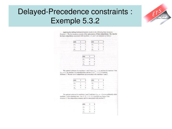 Delayed-Precedence constraints : Exemple 5.3.2