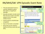 rn mhs sw vph episodic event note
