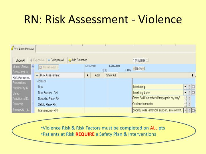 RN: Risk Assessment - Violence