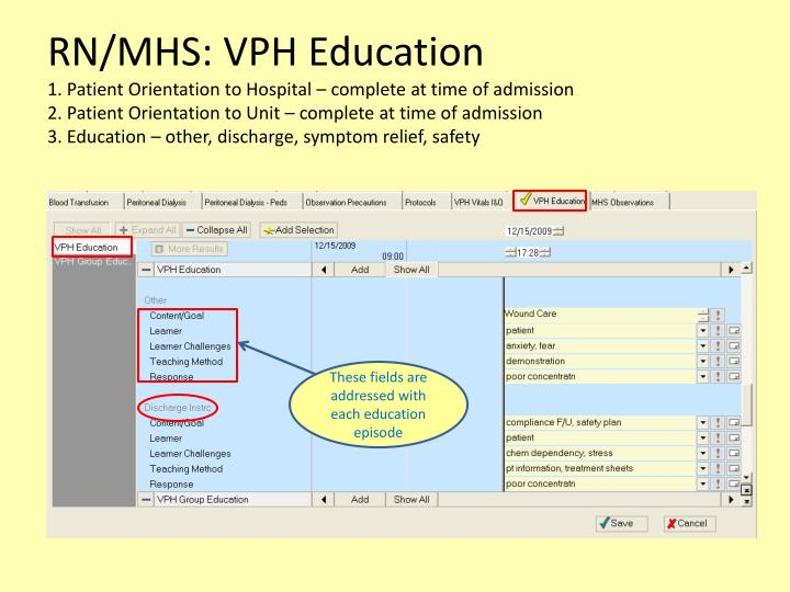 RN/MHS: VPH Education