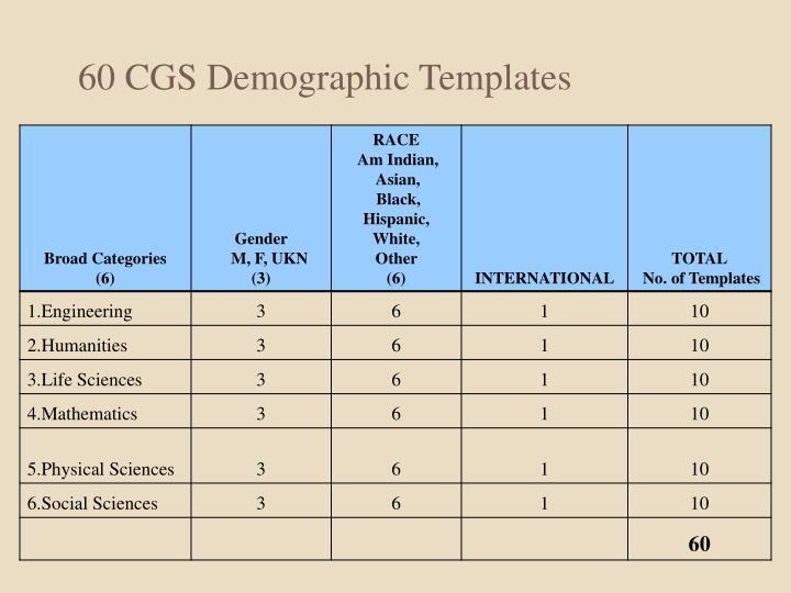 60 CGS Demographic Templates