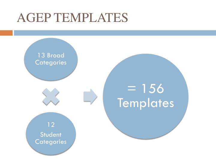 AGEP TEMPLATES