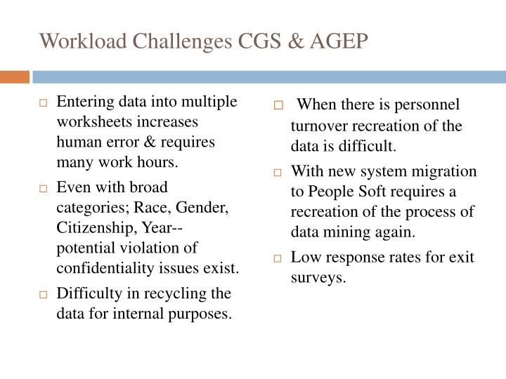 Workload Challenges CGS & AGEP