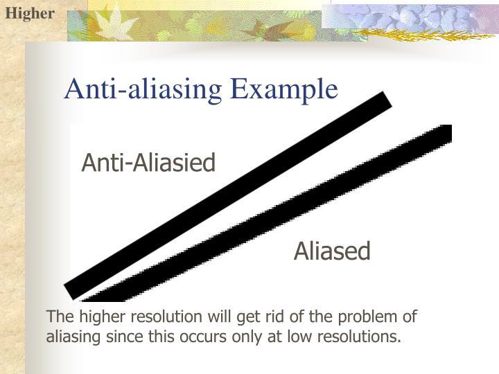 Anti-Aliasied