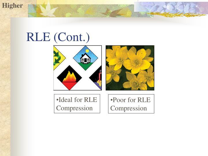 RLE (Cont.)