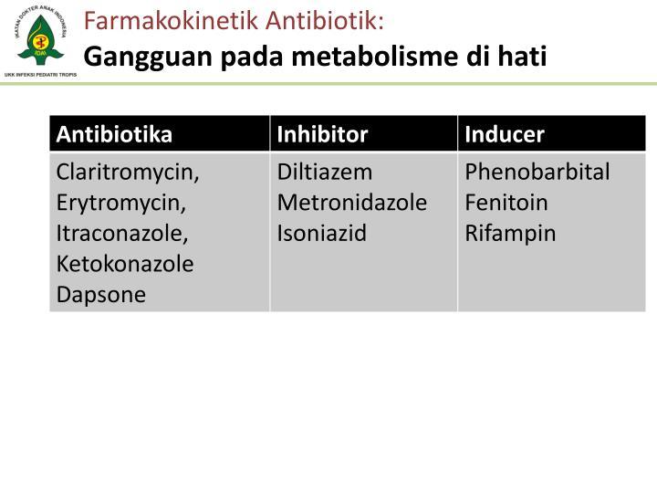 Farmakokinetik