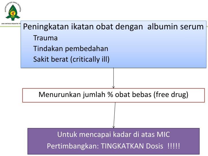 Peningkatan ikatan obat dengan  albumin serum