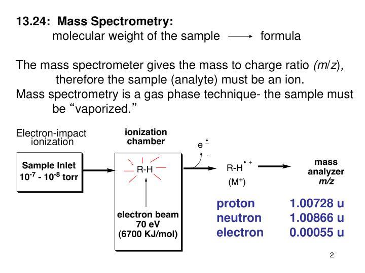13.24:  Mass Spectrometry: