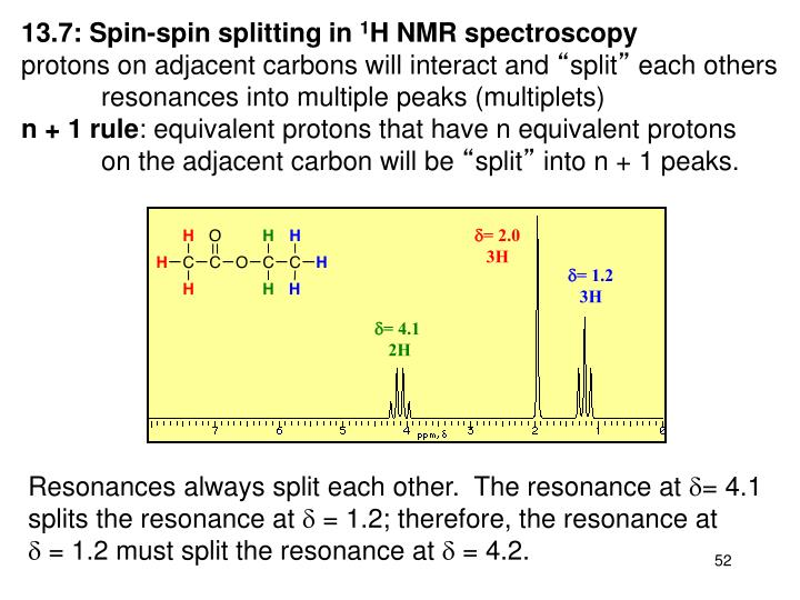 13.7: Spin-spin splitting in