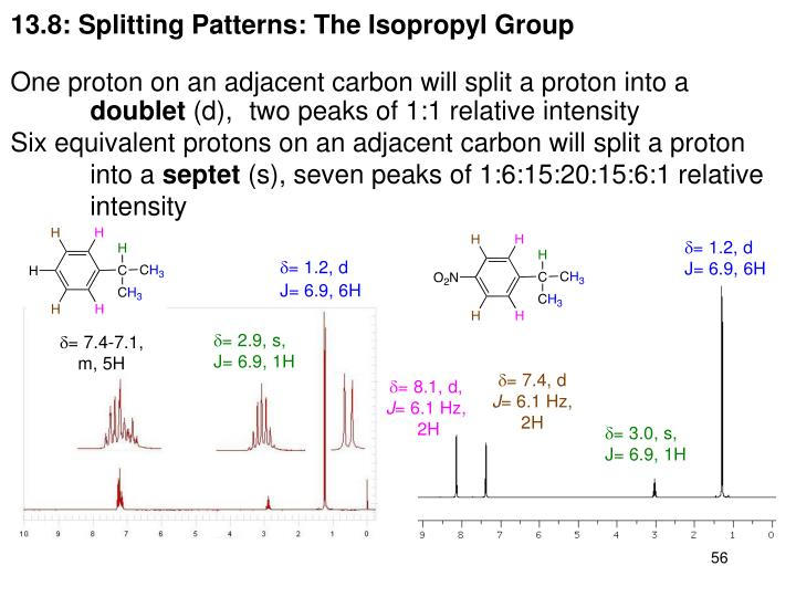 13.8: Splitting Patterns: The Isopropyl Group