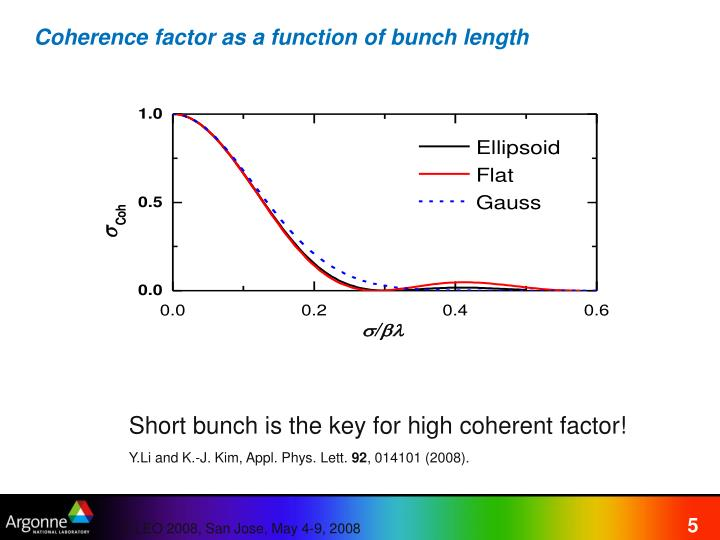 Coherence factor as a function of bunch length
