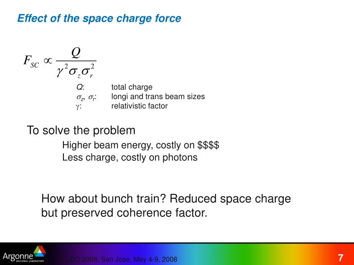 Effect of the space charge force