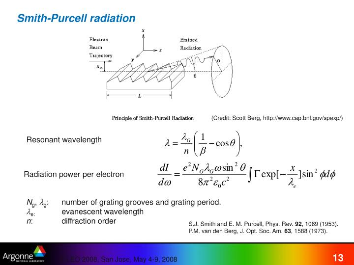 Smith-Purcell radiation