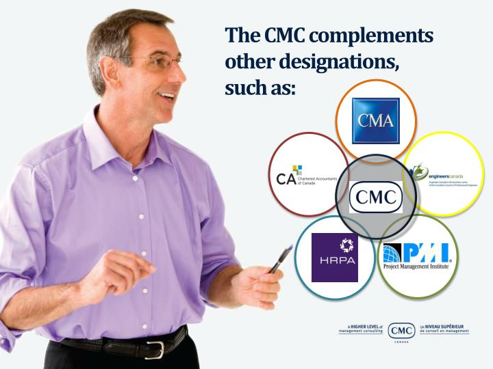 The CMC complements other