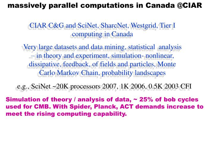massively parallel computations in Canada @CIAR