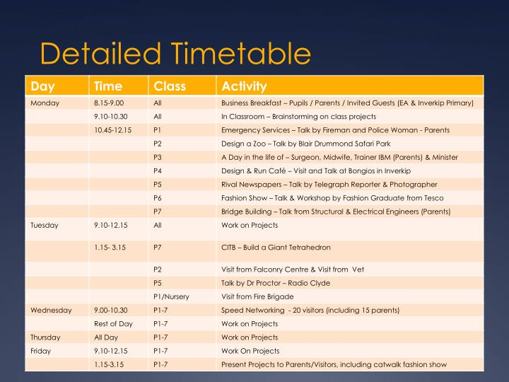 Detailed Timetable