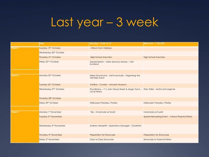 Last year – 3 week