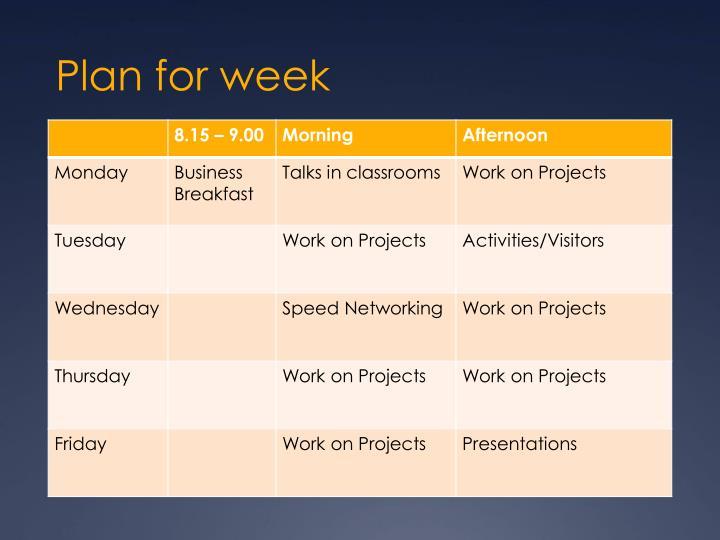 Plan for week