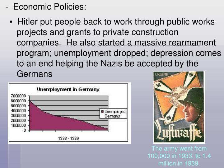 -  Economic Policies: