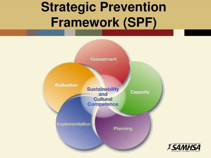 Strategic Prevention Framework (SPF)