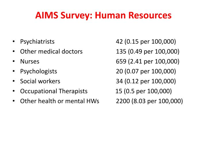 AIMS Survey: Human Resources