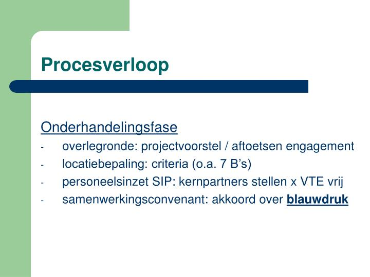 Procesverloop