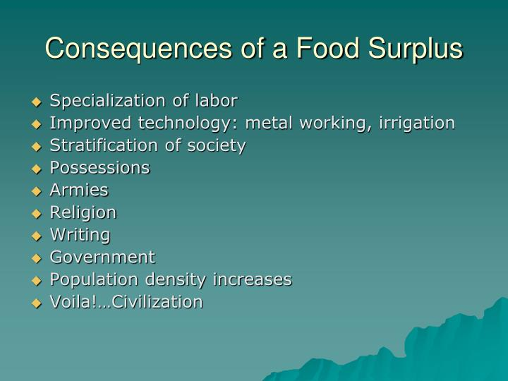Consequences of a Food Surplus