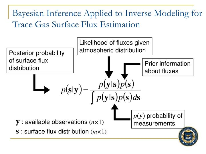 Bayesian Inference Applied to Inverse Modeling for Trace Gas Surface Flux Estimation