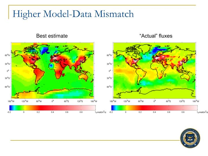 Higher Model-Data Mismatch