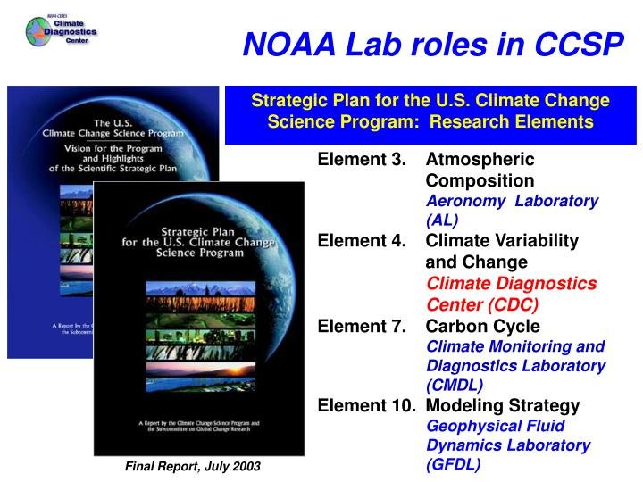 Noaa lab roles in ccsp