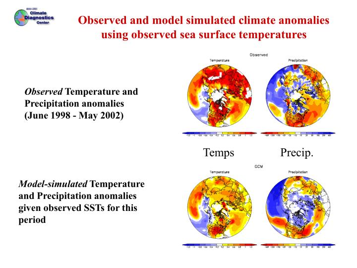 Observed and model simulated climate anomalies using observed sea surface temperatures