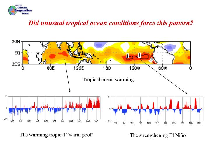 Role of tropical oceans