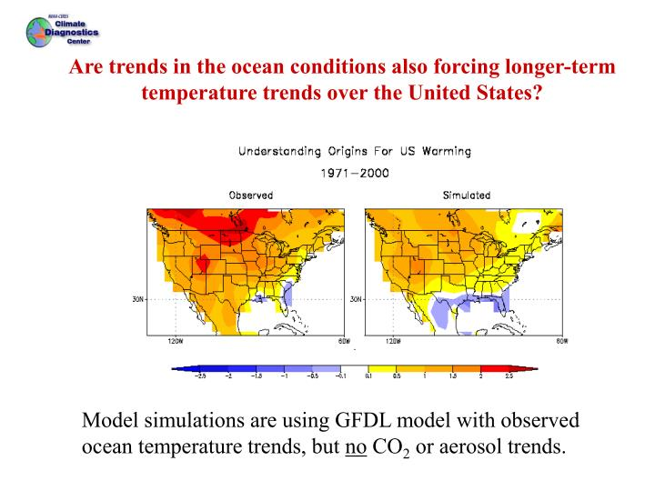 U.S. surface temp trends