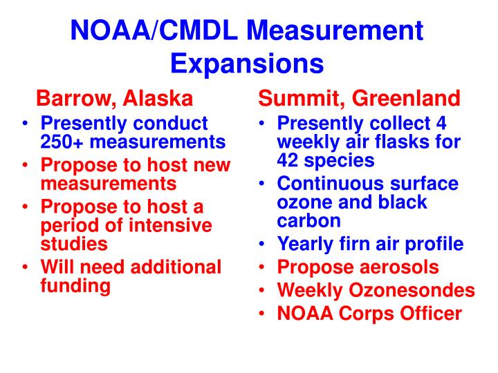 Noaa cmdl measurement expansions