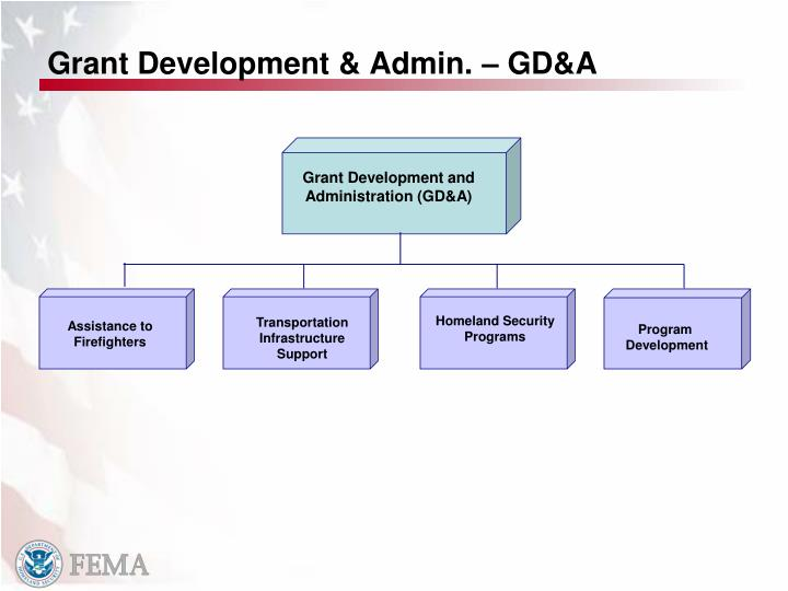 Grant Development and Administration (GD&A)