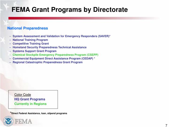 FEMA Grant Programs by Directorate