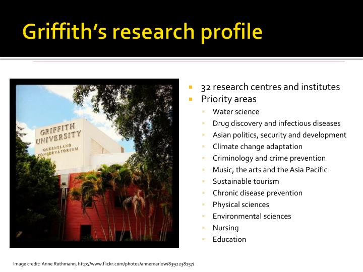 Griffith's research profile