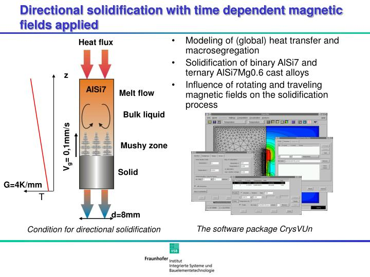 Directional solidification with time dependent magnetic fields applied