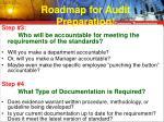 roadmap for audit preparation1